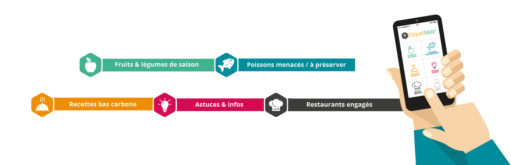 Etiquettable : 1ère appli collaborative de cuisine durable
