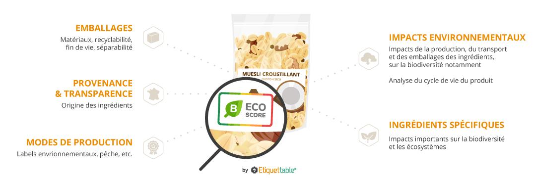 Etiquettable : 1er éco-calculateur de recettes pour les chefs
